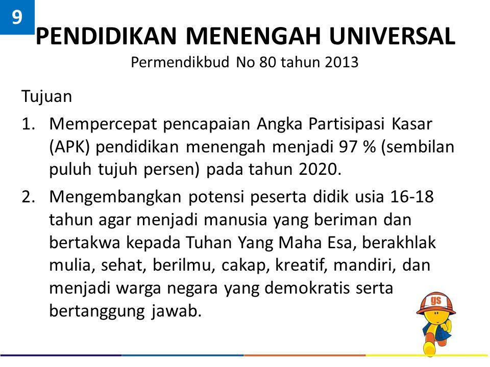 PENDIDIKAN MENENGAH UNIVERSAL Permendikbud No 80 tahun 2013 Tujuan 1.Mempercepat pencapaian Angka Partisipasi Kasar (APK) pendidikan menengah menjadi