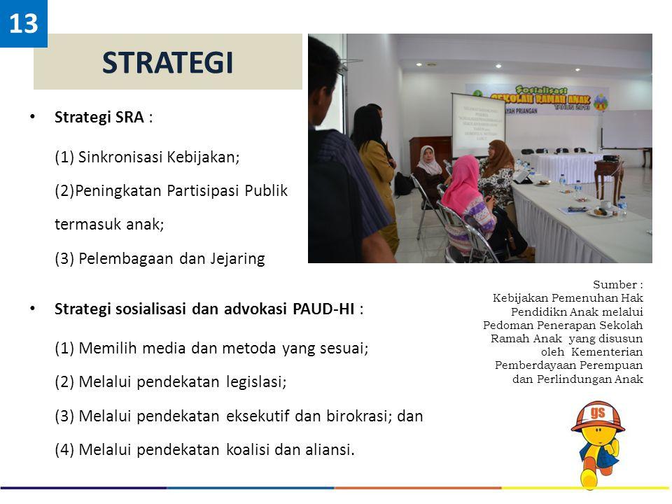 Strategi SRA : (1) Sinkronisasi Kebijakan; (2)Peningkatan Partisipasi Publik termasuk anak; (3) Pelembagaan dan Jejaring Strategi sosialisasi dan advo