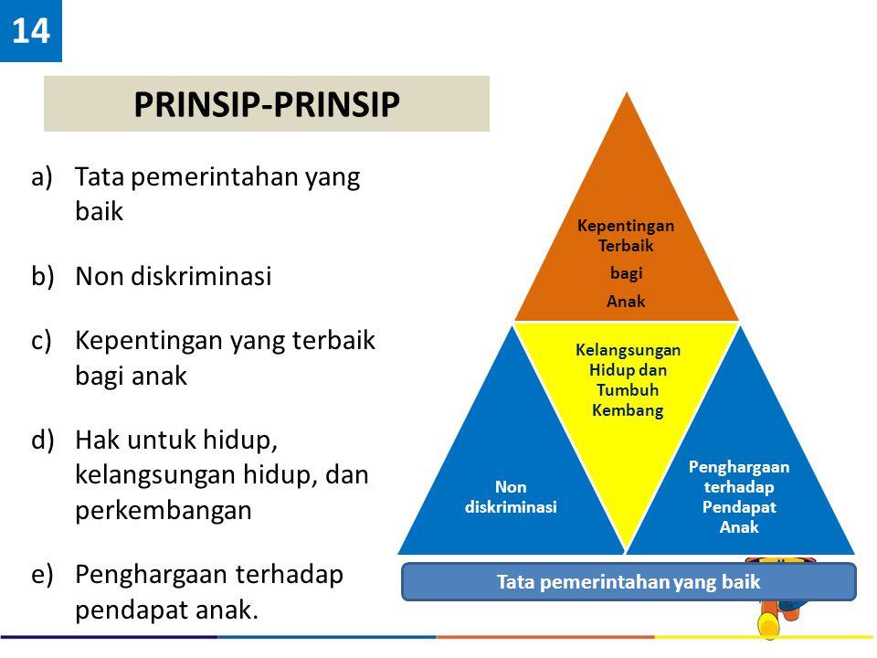 PRINSIP-PRINSIP a)Tata pemerintahan yang baik b)Non diskriminasi c)Kepentingan yang terbaik bagi anak d)Hak untuk hidup, kelangsungan hidup, dan perke