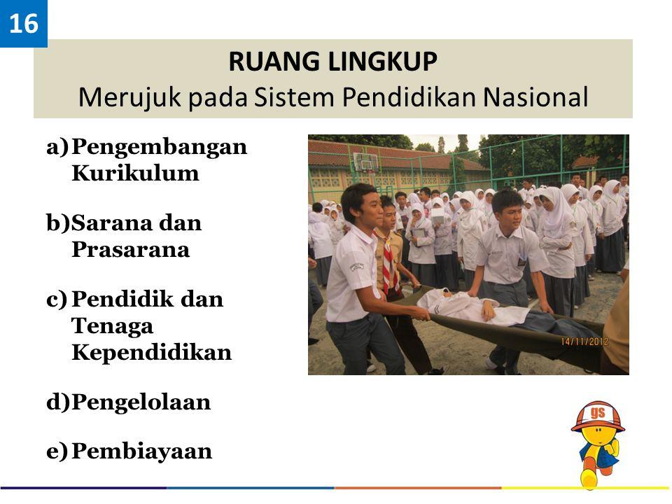 RUANG LINGKUP Merujuk pada Sistem Pendidikan Nasional a)Pengembangan Kurikulum b)Sarana dan Prasarana c)Pendidik dan Tenaga Kependidikan d)Pengelolaan