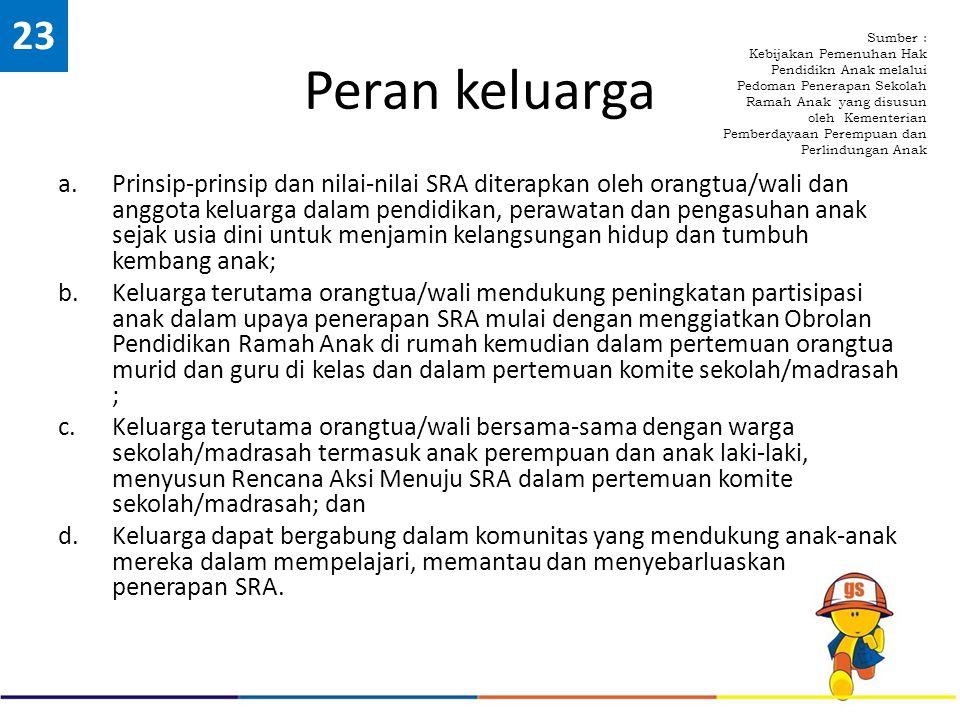 Peran keluarga a.Prinsip-prinsip dan nilai-nilai SRA diterapkan oleh orangtua/wali dan anggota keluarga dalam pendidikan, perawatan dan pengasuhan ana