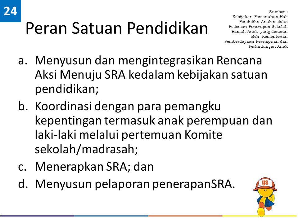 Peran Satuan Pendidikan a.Menyusun dan mengintegrasikan Rencana Aksi Menuju SRA kedalam kebijakan satuan pendidikan; b.Koordinasi dengan para pemangku