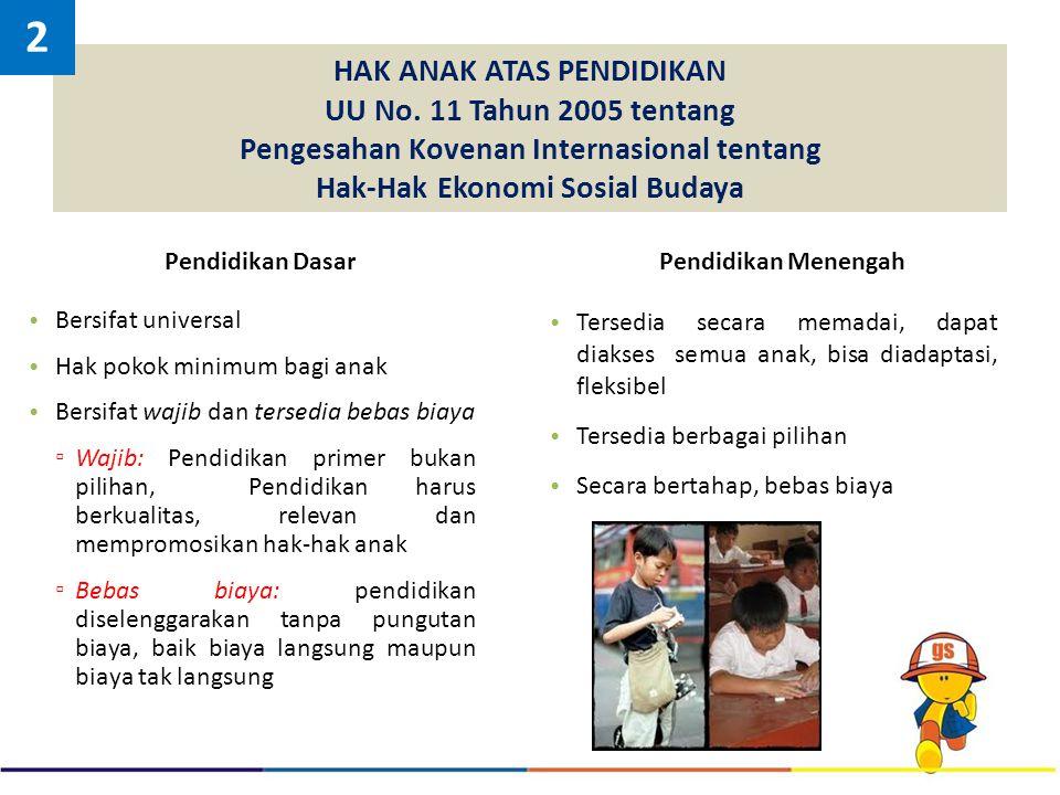 HAK ANAK ATAS PENDIDIKAN UU No. 11 Tahun 2005 tentang Pengesahan Kovenan Internasional tentang Hak-Hak Ekonomi Sosial Budaya Pendidikan DasarPendidika