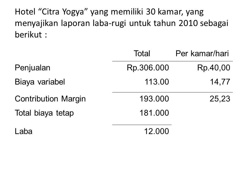 """Hotel """"Citra Yogya"""" yang memiliki 30 kamar, yang menyajikan laporan laba-rugi untuk tahun 2010 sebagai berikut : TotalPer kamar/hari PenjualanRp.306.0"""
