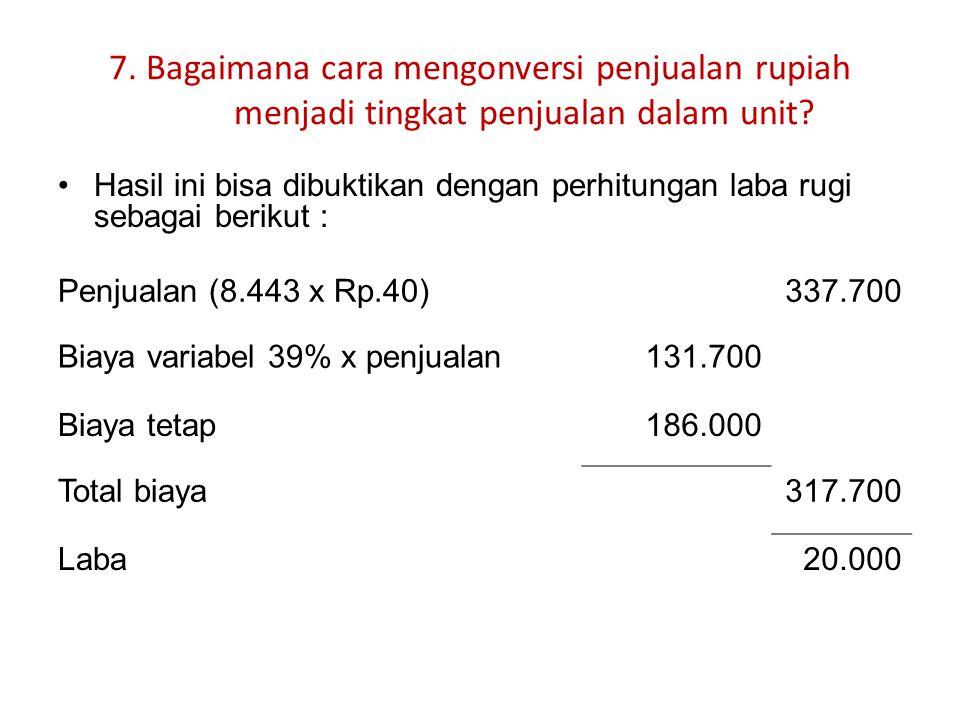 7. Bagaimana cara mengonversi penjualan rupiah menjadi tingkat penjualan dalam unit? Penjualan (8.443 x Rp.40)337.700 Biaya variabel 39% x penjualan13