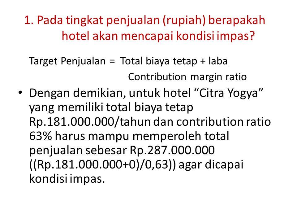 1. Pada tingkat penjualan (rupiah) berapakah hotel akan mencapai kondisi impas? Target Penjualan = Total biaya tetap + laba Contribution margin ratio