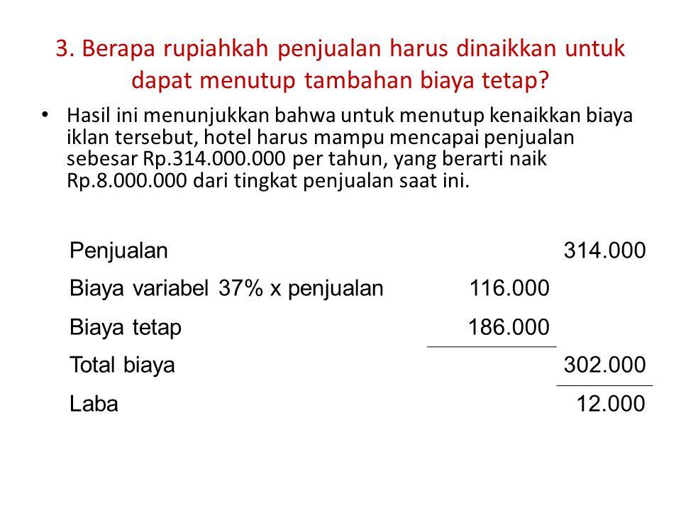 4.Berapakah tambahan rupiah penjualan diperlukan untuk dapat menutup perubahan biaya variabel.