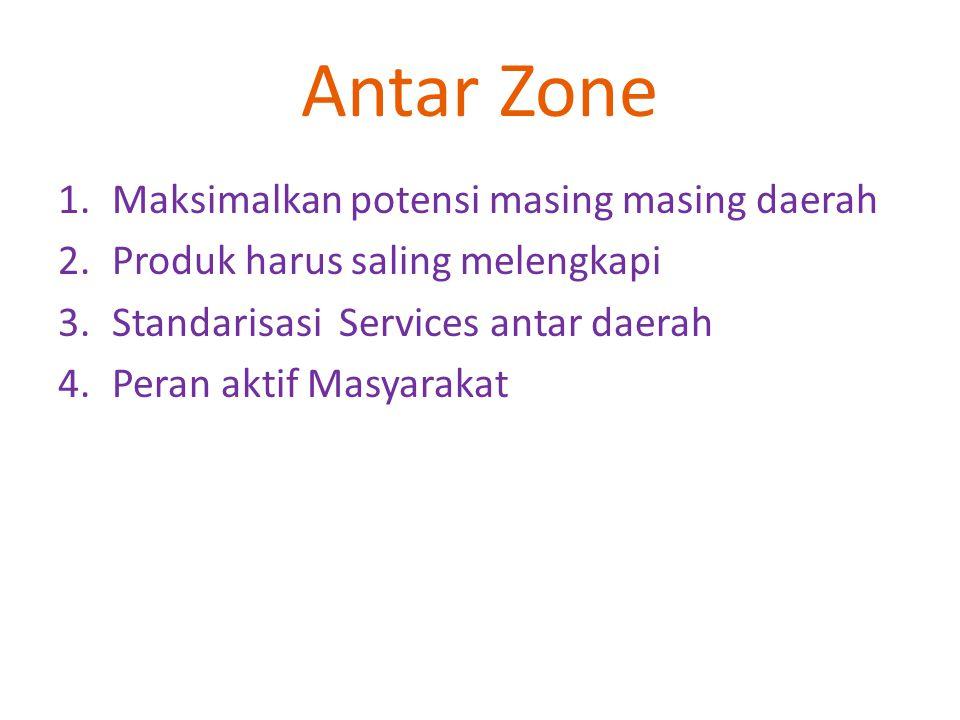 Antar Zone 1.Maksimalkan potensi masing masing daerah 2.Produk harus saling melengkapi 3.Standarisasi Services antar daerah 4.Peran aktif Masyarakat