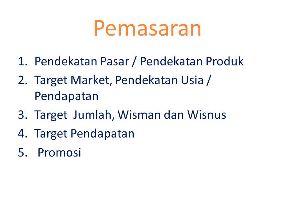 Pemasaran 1.Pendekatan Pasar / Pendekatan Produk 2.Target Market, Pendekatan Usia / Pendapatan 3.Target Jumlah, Wisman dan Wisnus 4.Target Pendapatan 5.