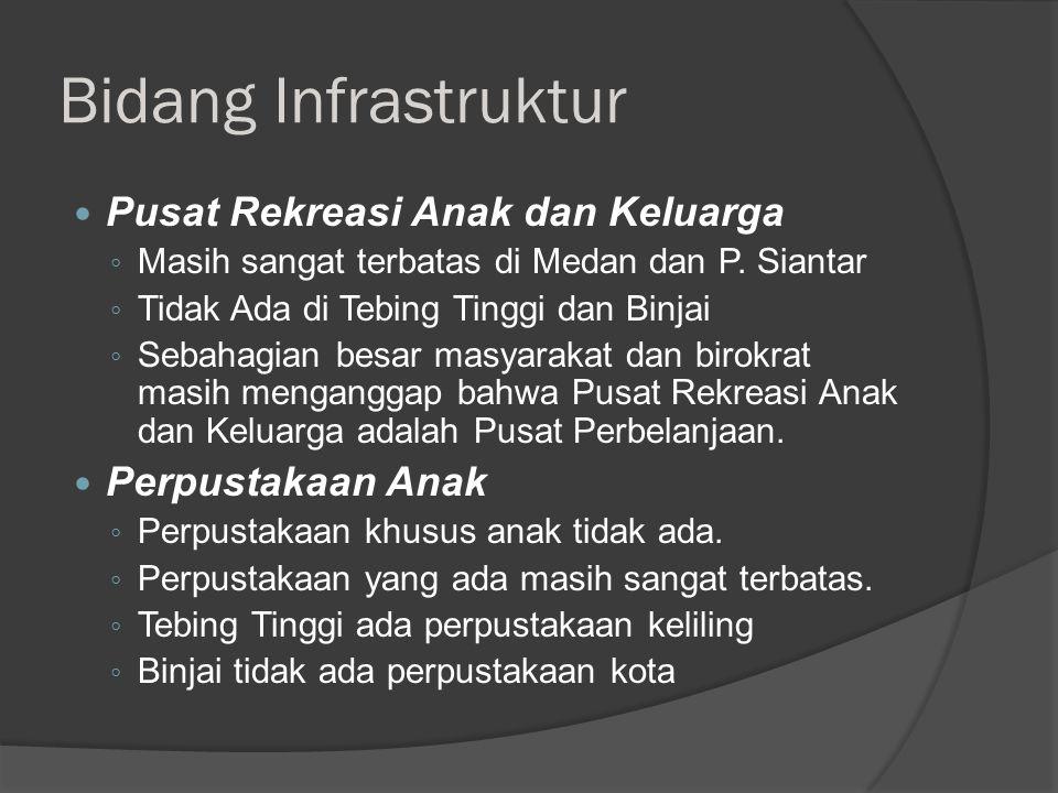 Bidang Infrastruktur Pusat Rekreasi Anak dan Keluarga ◦ Masih sangat terbatas di Medan dan P. Siantar ◦ Tidak Ada di Tebing Tinggi dan Binjai ◦ Sebaha