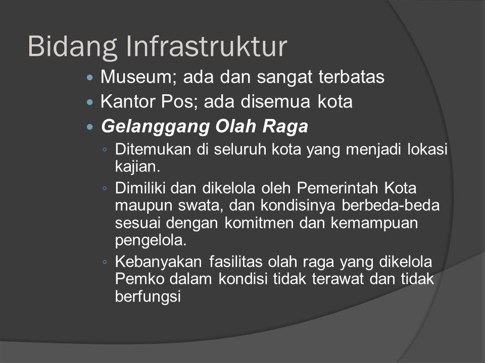 Bidang Infrastruktur Museum; ada dan sangat terbatas Kantor Pos; ada disemua kota Gelanggang Olah Raga ◦ Ditemukan di seluruh kota yang menjadi lokasi