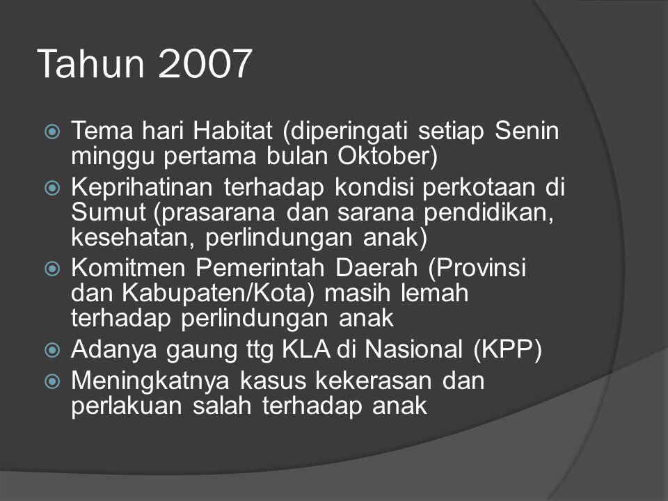Tahun 2007  Tema hari Habitat (diperingati setiap Senin minggu pertama bulan Oktober)  Keprihatinan terhadap kondisi perkotaan di Sumut (prasarana d