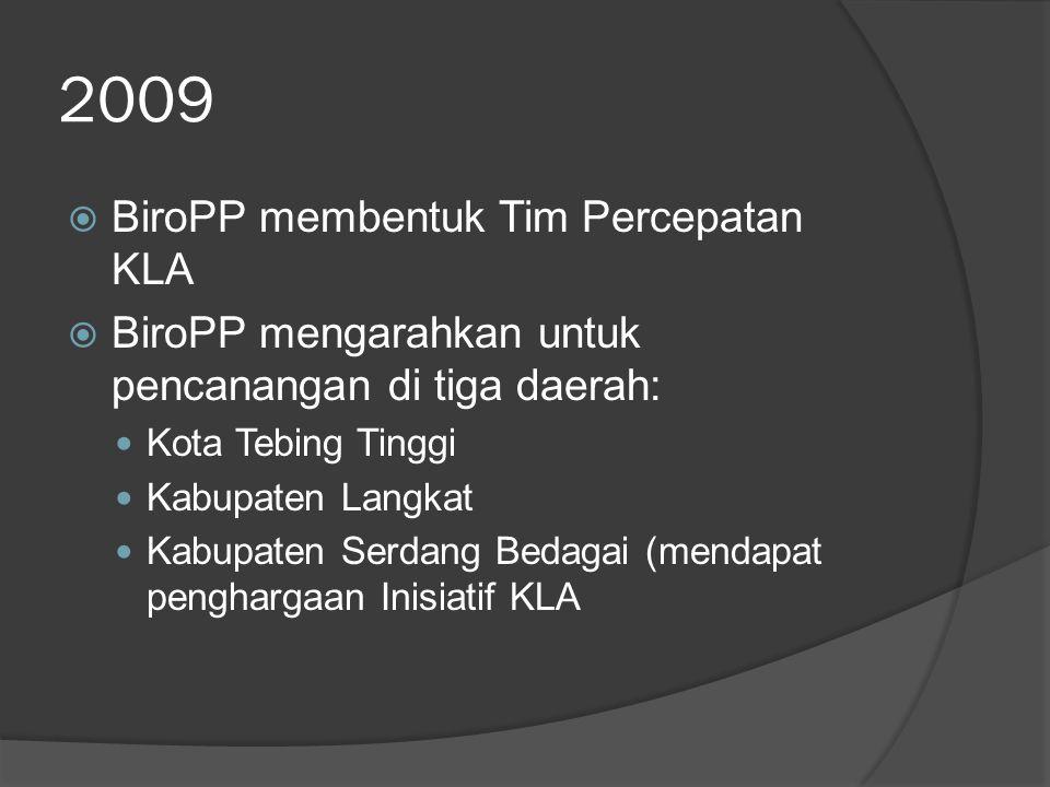 2009  BiroPP membentuk Tim Percepatan KLA  BiroPP mengarahkan untuk pencanangan di tiga daerah: Kota Tebing Tinggi Kabupaten Langkat Kabupaten Serdang Bedagai (mendapat penghargaan Inisiatif KLA