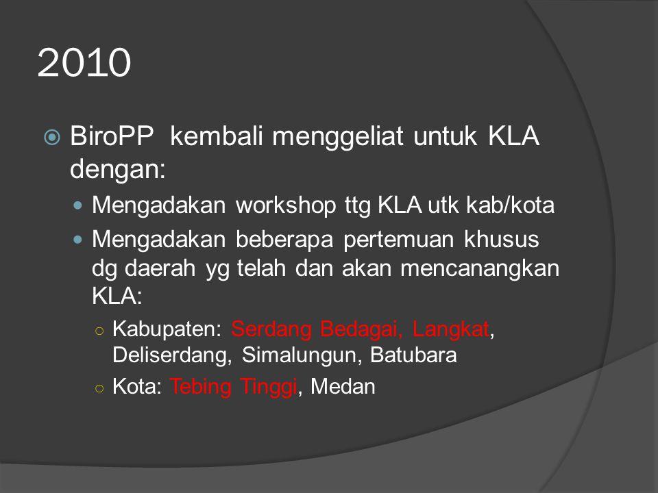 2010  BiroPP kembali menggeliat untuk KLA dengan: Mengadakan workshop ttg KLA utk kab/kota Mengadakan beberapa pertemuan khusus dg daerah yg telah da