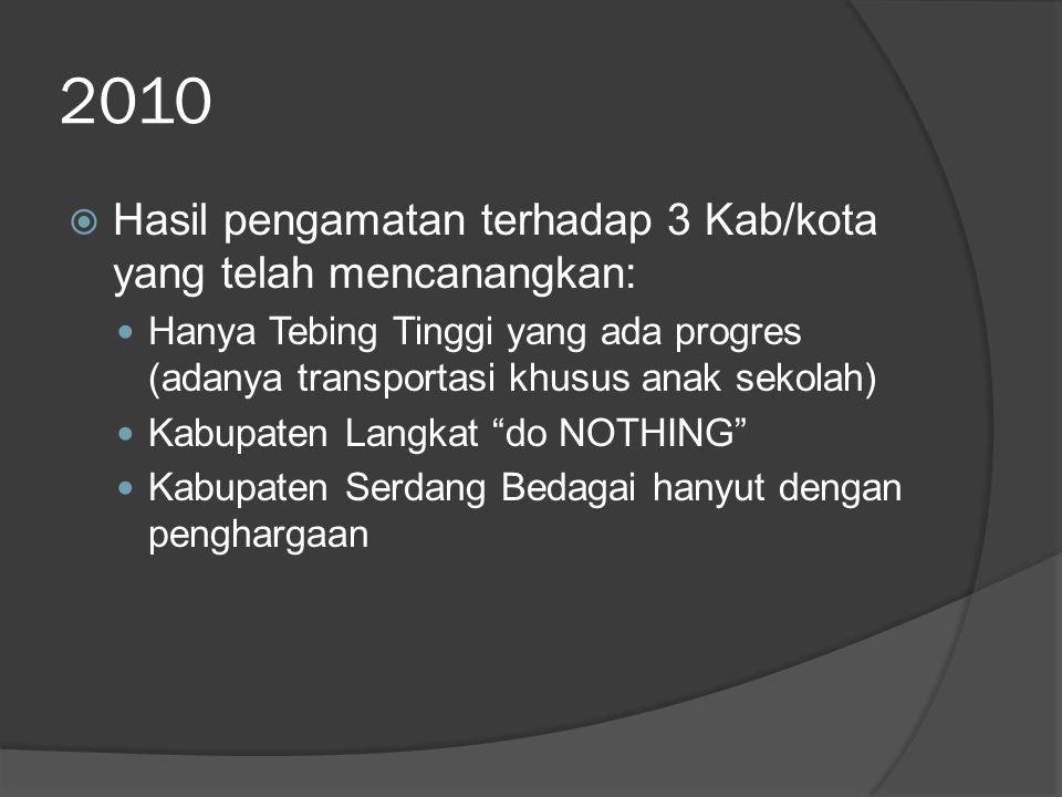 2010  Hasil pengamatan terhadap 3 Kab/kota yang telah mencanangkan: Hanya Tebing Tinggi yang ada progres (adanya transportasi khusus anak sekolah) Kabupaten Langkat do NOTHING Kabupaten Serdang Bedagai hanyut dengan penghargaan