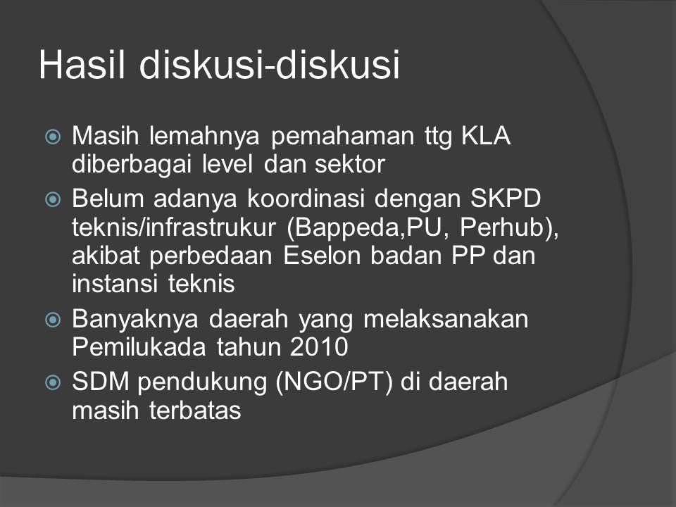 Hasil diskusi-diskusi  Masih lemahnya pemahaman ttg KLA diberbagai level dan sektor  Belum adanya koordinasi dengan SKPD teknis/infrastrukur (Bappeda,PU, Perhub), akibat perbedaan Eselon badan PP dan instansi teknis  Banyaknya daerah yang melaksanakan Pemilukada tahun 2010  SDM pendukung (NGO/PT) di daerah masih terbatas