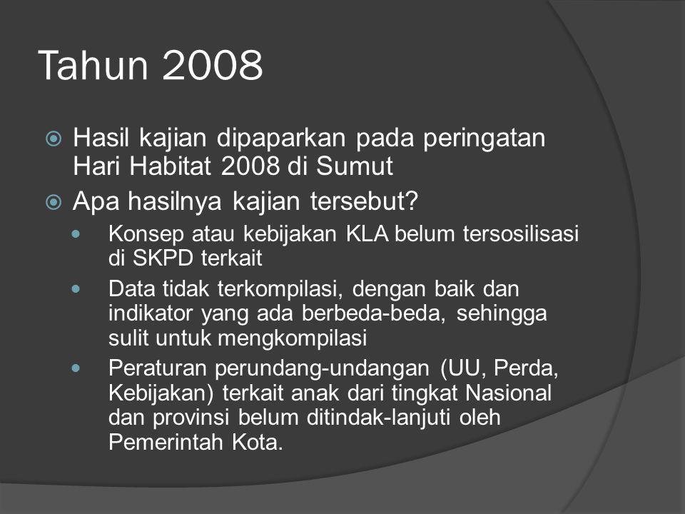 Tahun 2008  Hasil kajian dipaparkan pada peringatan Hari Habitat 2008 di Sumut  Apa hasilnya kajian tersebut? Konsep atau kebijakan KLA belum tersos