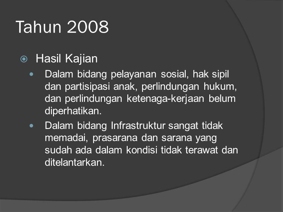 Tahun 2008  Hasil Kajian Dalam bidang pelayanan sosial, hak sipil dan partisipasi anak, perlindungan hukum, dan perlindungan ketenaga-kerjaan belum diperhatikan.