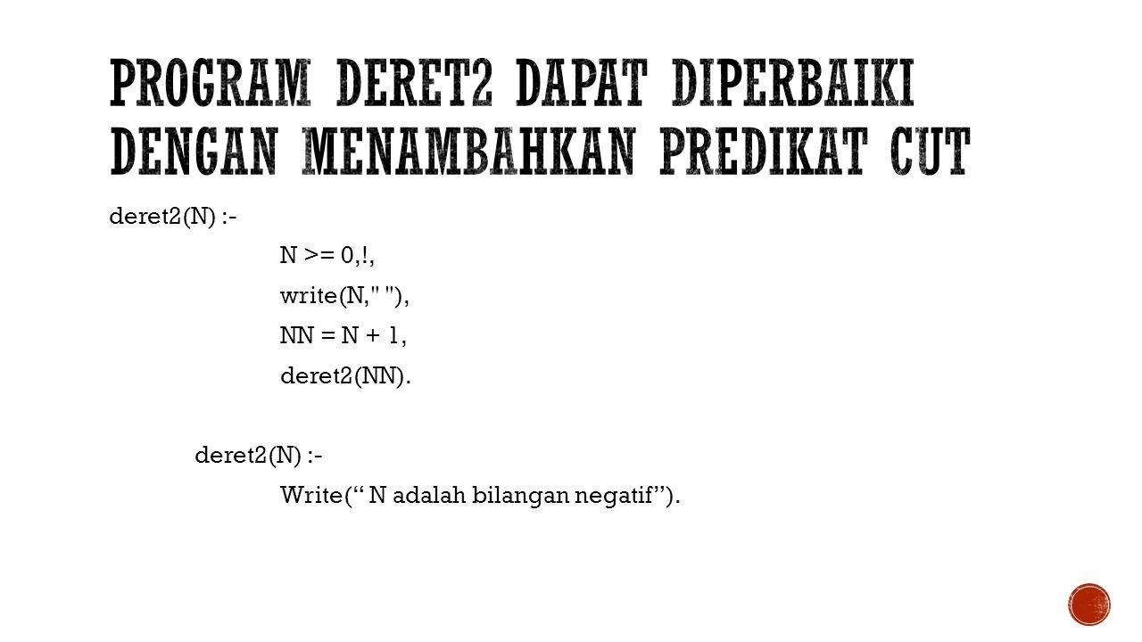 deret2(N) :- N >= 0,!, write(N,