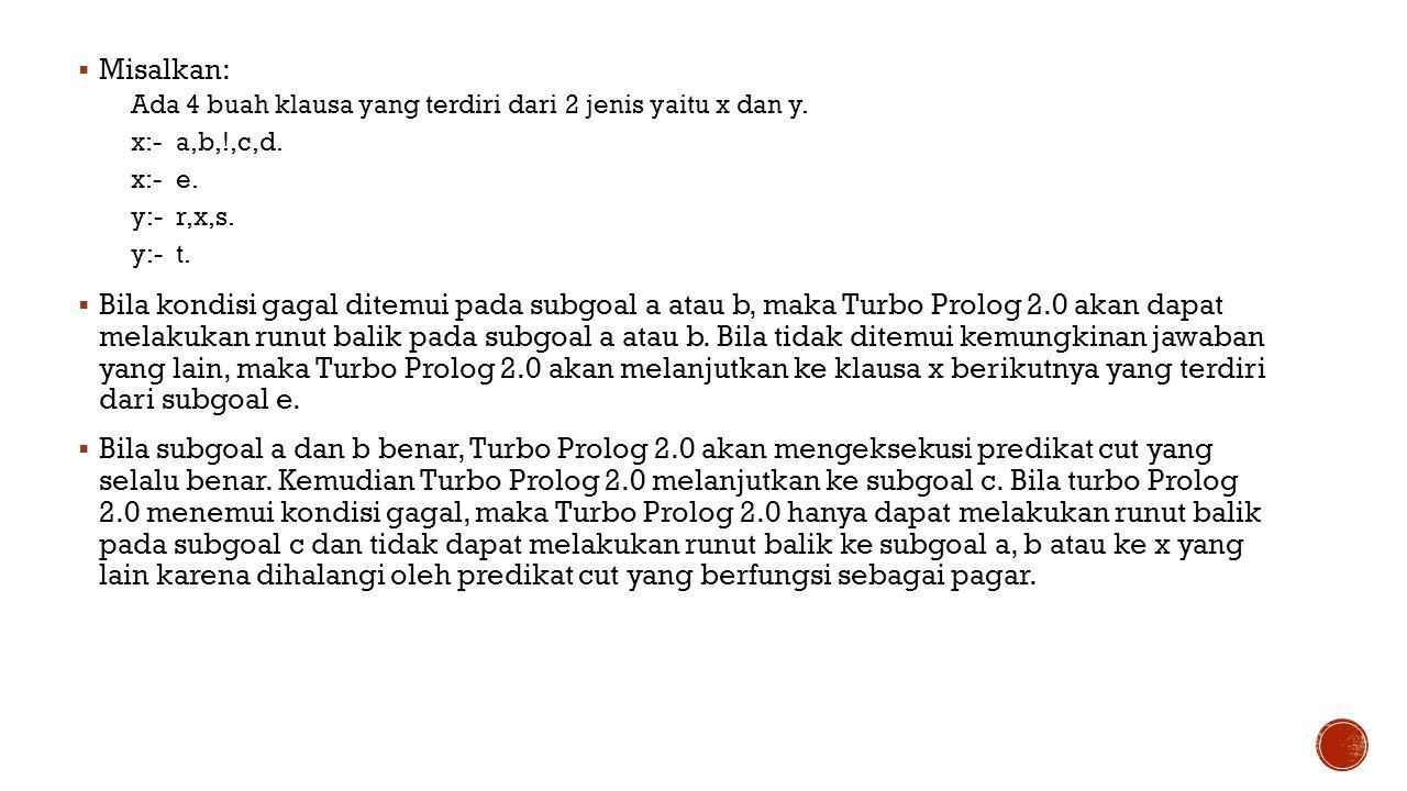 DOMAINS kota, propinsi= string PREDICATES ibu_kota(kota,propinsi) tampil CLAUSES ibu_kota( Surabaya , Jawa Timur ).