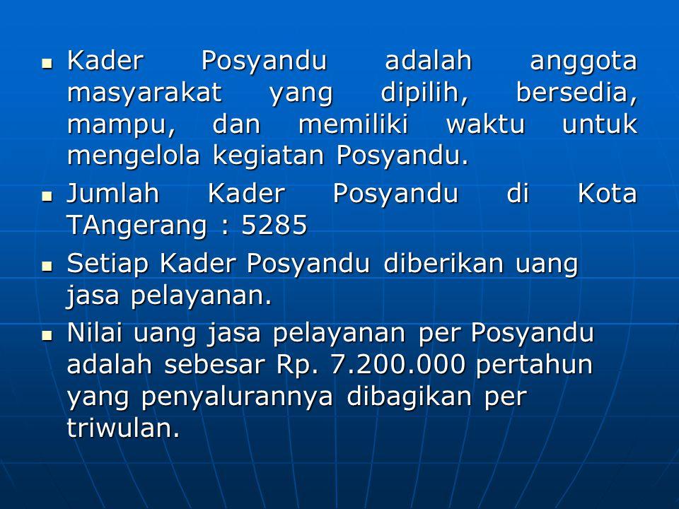 Kader Posyandu adalah anggota masyarakat yang dipilih, bersedia, mampu, dan memiliki waktu untuk mengelola kegiatan Posyandu. Kader Posyandu adalah an