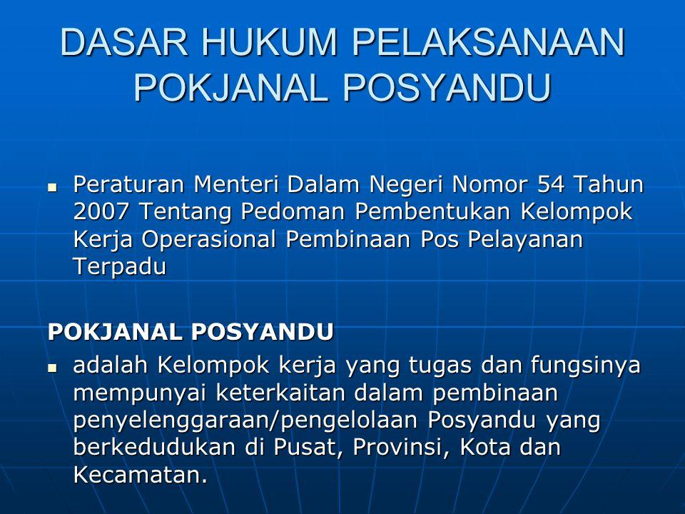 DASAR HUKUM PELAKSANAAN POKJANAL POSYANDU Peraturan Menteri Dalam Negeri Nomor 54 Tahun 2007 Tentang Pedoman Pembentukan Kelompok Kerja Operasional Pe