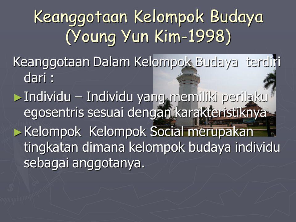 Keanggotaan Kelompok Budaya (Young Yun Kim-1998) Keanggotaan Dalam Kelompok Budaya terdiri dari : ► Individu – Individu yang memiliki perilaku egosent