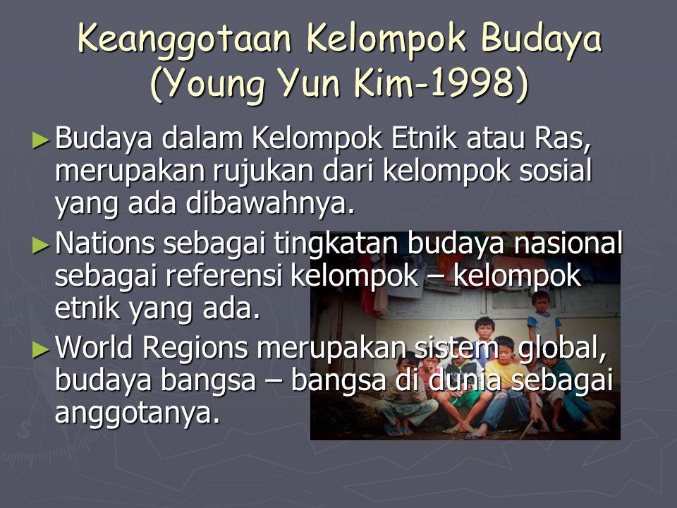 Keanggotaan Kelompok Budaya (Young Yun Kim-1998) ► Budaya dalam Kelompok Etnik atau Ras, merupakan rujukan dari kelompok sosial yang ada dibawahnya. ►