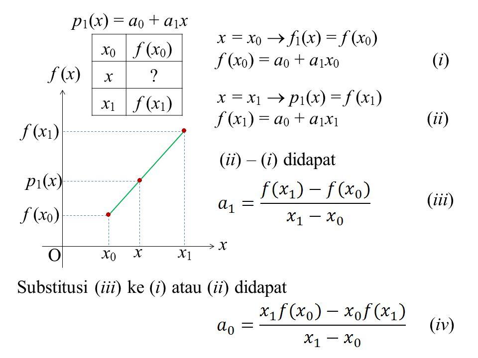 x0x0 f (x 0 ) x? x1x1 f (x 1 ) x = x 0  f 1 (x) = f (x 0 ) f (x 0 ) = a 0 + a 1 x 0 (i) x = x 1  p 1 (x) = f (x 1 ) f (x 1 ) = a 0 + a 1 x 1 (ii) p