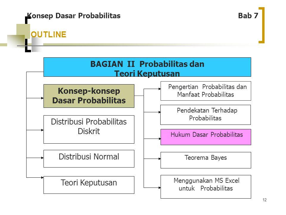 12 OUTLINE Konsep Dasar Probabilitas Bab 7 BAGIAN II Probabilitas dan Teori Keputusan Konsep-konsep Dasar Probabilitas Distribusi Probabilitas Diskrit