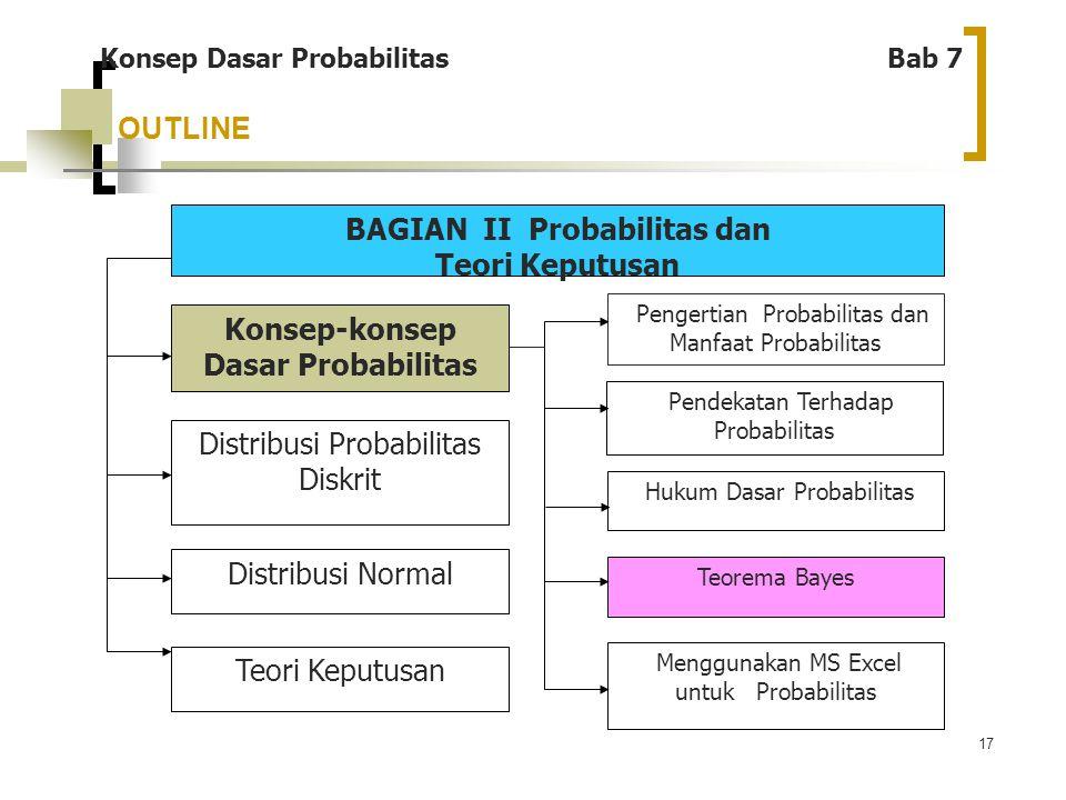 17 OUTLINE Konsep Dasar Probabilitas Bab 7 BAGIAN II Probabilitas dan Teori Keputusan Konsep-konsep Dasar Probabilitas Distribusi Probabilitas Diskrit