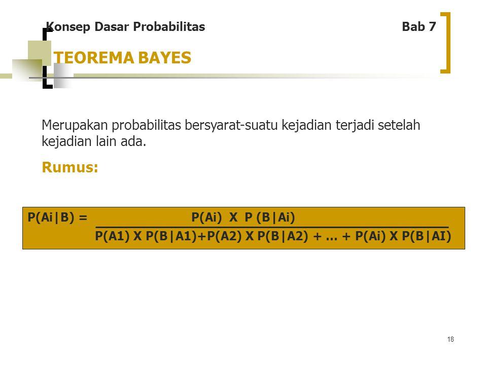 18 TEOREMA BAYES P(Ai|B) = P(Ai) X P (B|Ai) P(A1) X P(B|A1)+P(A2) X P(B|A2) + … + P(Ai) X P(B|AI) Merupakan probabilitas bersyarat-suatu kejadian terj