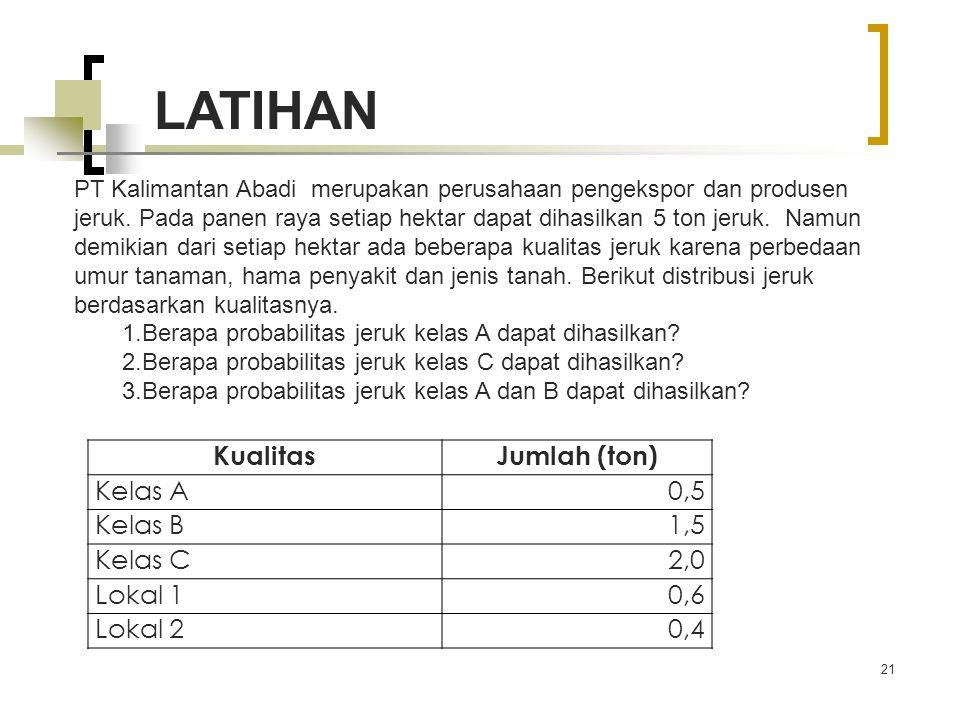 21 KualitasJumlah (ton) Kelas A0,5 Kelas B1,5 Kelas C2,0 Lokal 10,6 Lokal 20,4 PT Kalimantan Abadi merupakan perusahaan pengekspor dan produsen jeruk.