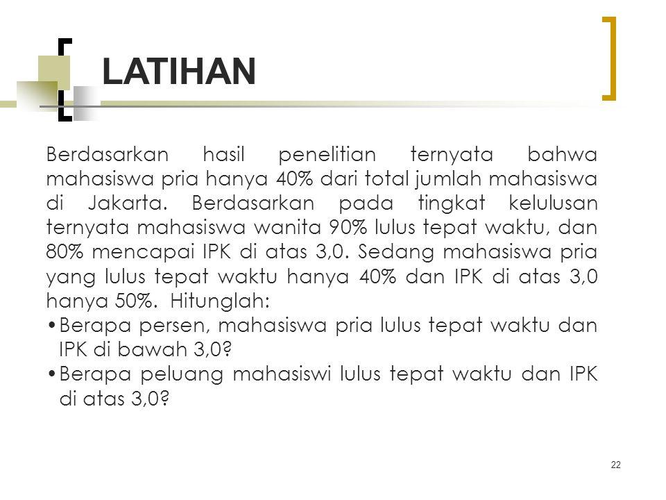 22 Berdasarkan hasil penelitian ternyata bahwa mahasiswa pria hanya 40% dari total jumlah mahasiswa di Jakarta. Berdasarkan pada tingkat kelulusan ter