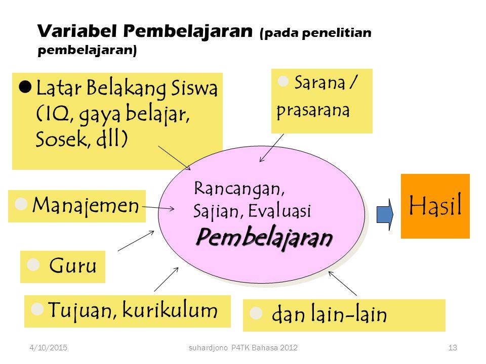 suhardjono P4TK Bahasa 2012 Penelitian eksperimen Ada treatment atau perlakuan. dilakukan untuk mengetes suatu hipotesis dengan ciri : 1.ada variabel