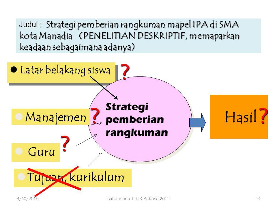 Hasil lLatar Belakang Siswa (IQ, gaya belajar, Sosek, dll) Rancangan, Sajian, EvaluasiPembelajaran Rancangan, Sajian, EvaluasiPembelajaran l Manajemen