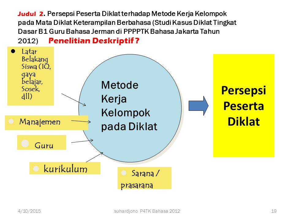 1 2 3 Rumusan Masalah Judul 1. Peningkatan Kemampuan Apresiasi Hikayat melalui Pendekatan Humanistik pada Siswa Kelas XI SMA Negeri 61 Jakarta Tahun P