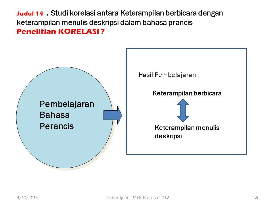 1 2 3 Rumusan Masalah Judul 13. Pengaruh Guru Bantu China (Native Speaker) terhadap Keterampilan Berbahasa Mandarin Siswa SMK Negeri 33 Jakarta Tahun