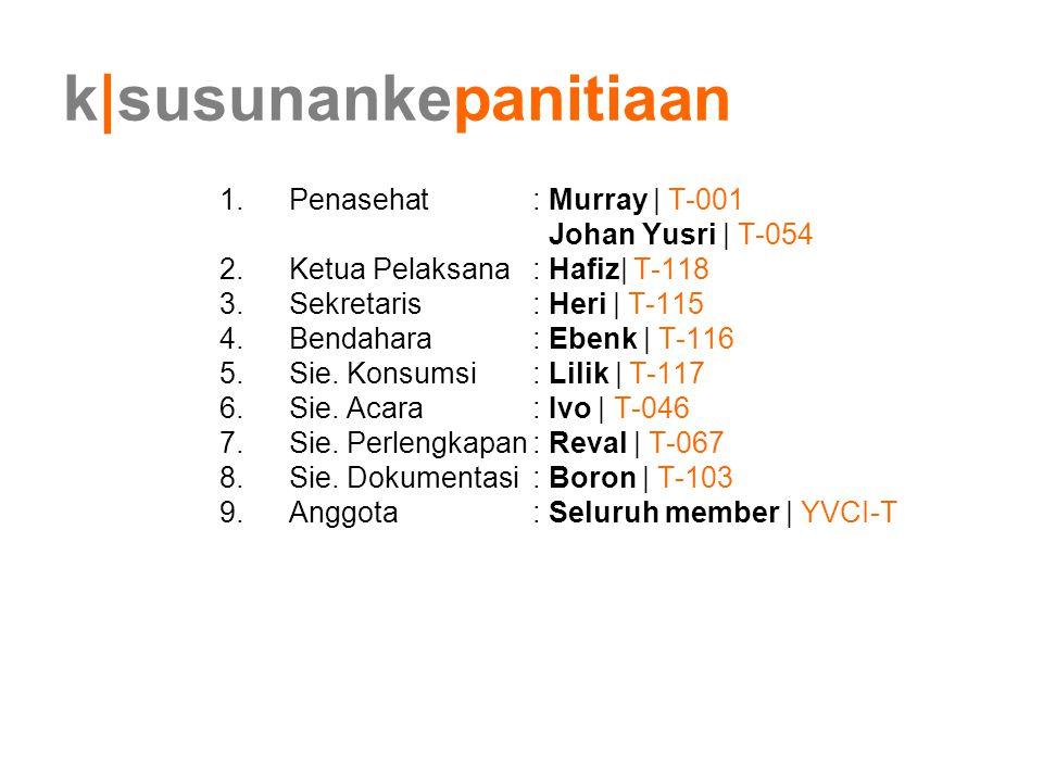 k susunankepanitiaan 1.Penasehat: Murray   T-001 Johan Yusri   T-054 2.Ketua Pelaksana: Hafiz  T-118 3.Sekretaris: Heri   T-115 4.Bendahara: Ebenk   T
