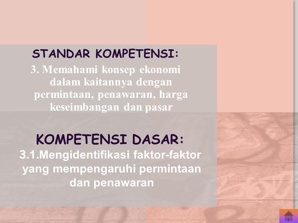 SK / KD INDIKATOR MATERI CONTOH SOAL Oleh : Dewi Sulastri, S.E SMAN I SEPATAN TANGERANG