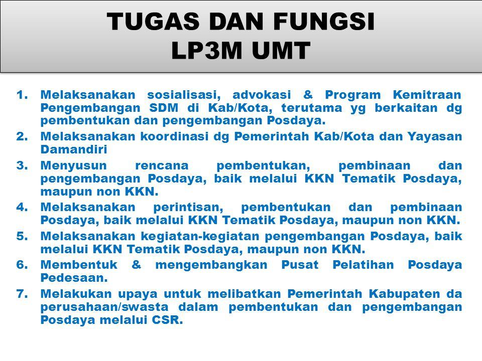 TUGAS DAN FUNGSI LP3M UMT 1.Melaksanakan sosialisasi, advokasi & Program Kemitraan Pengembangan SDM di Kab/Kota, terutama yg berkaitan dg pembentukan dan pengembangan Posdaya.