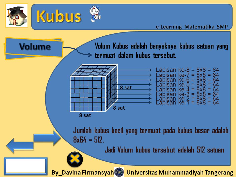 By_Davina Firmansyah Universitas Muhammadiyah Tangerang e-Learning Matematika SMP Lapisan ke-1 = 8x8 = 64 Lapisan ke-2 = 8x8 = 64 Lapisan ke-3 = 8x8 =