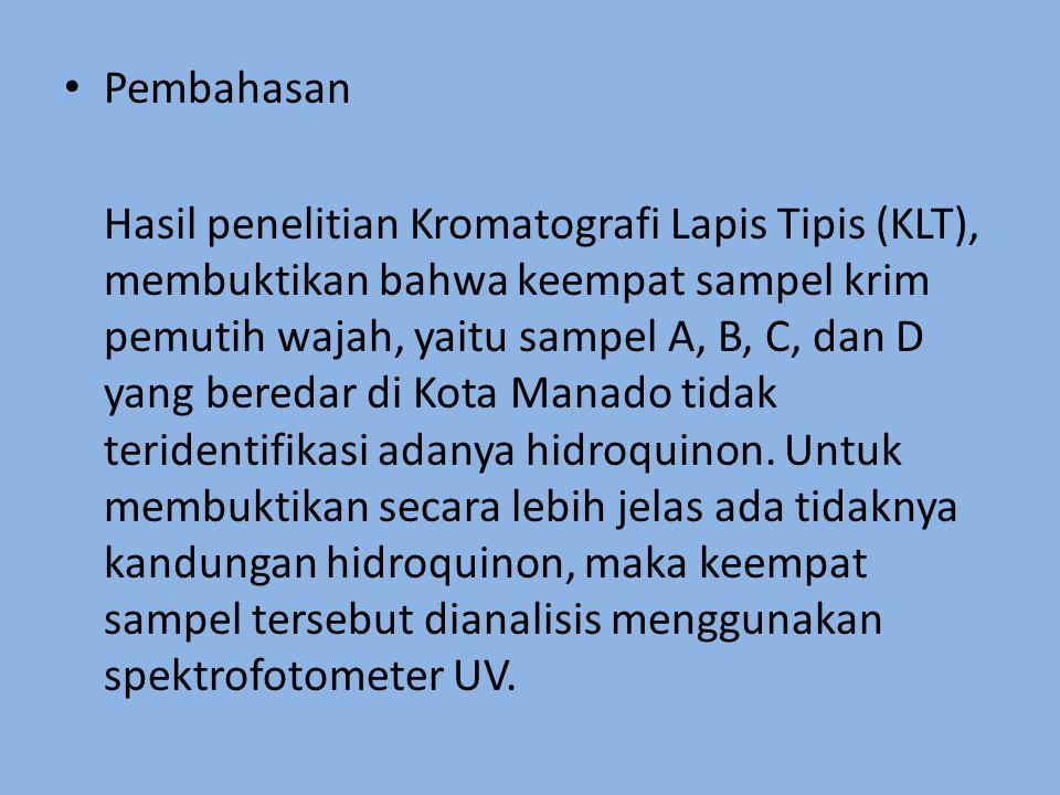 Pembahasan Hasil penelitian Kromatografi Lapis Tipis (KLT), membuktikan bahwa keempat sampel krim pemutih wajah, yaitu sampel A, B, C, dan D yang beredar di Kota Manado tidak teridentifikasi adanya hidroquinon.