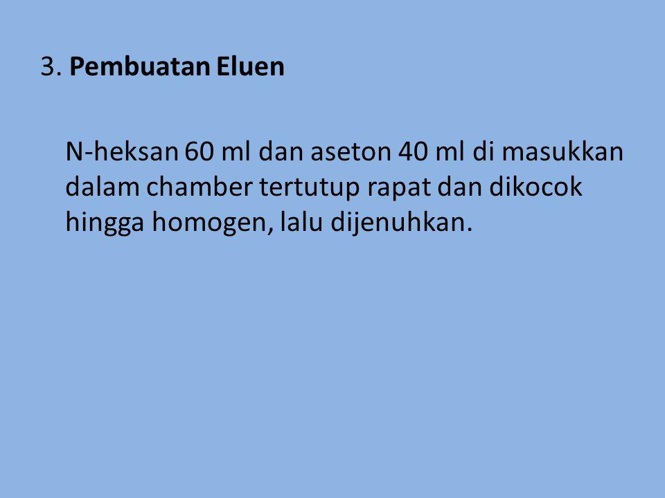 3. Pembuatan Eluen N-heksan 60 ml dan aseton 40 ml di masukkan dalam chamber tertutup rapat dan dikocok hingga homogen, lalu dijenuhkan.