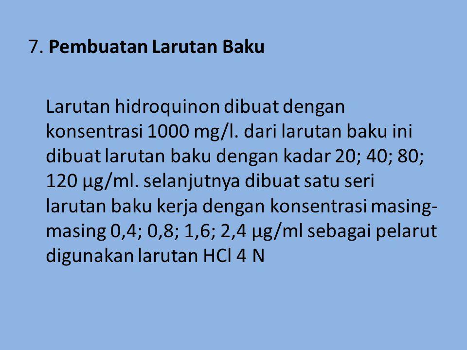 7.Pembuatan Larutan Baku Larutan hidroquinon dibuat dengan konsentrasi 1000 mg/l.