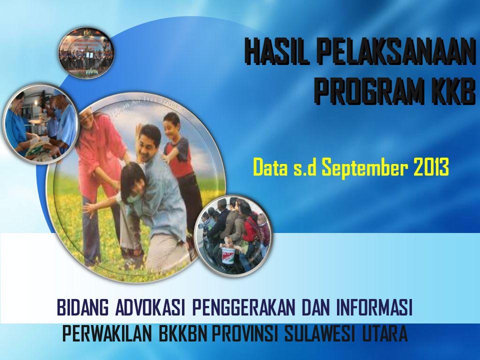 HASIL PELAKSANAAN PROGRAM KKB Data s.d September 2013 BIDANG ADVOKASI PENGGERAKAN DAN INFORMASI PERWAKILAN BKKBN PROVINSI SULAWESI UTARA