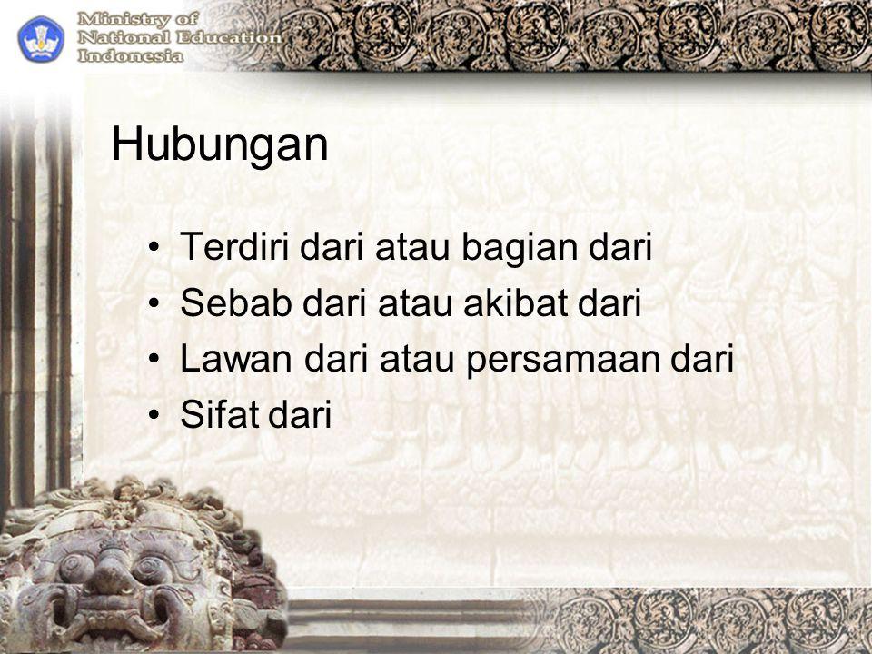 Hubungan Terdiri dari atau bagian dari Sebab dari atau akibat dari Lawan dari atau persamaan dari Sifat dari