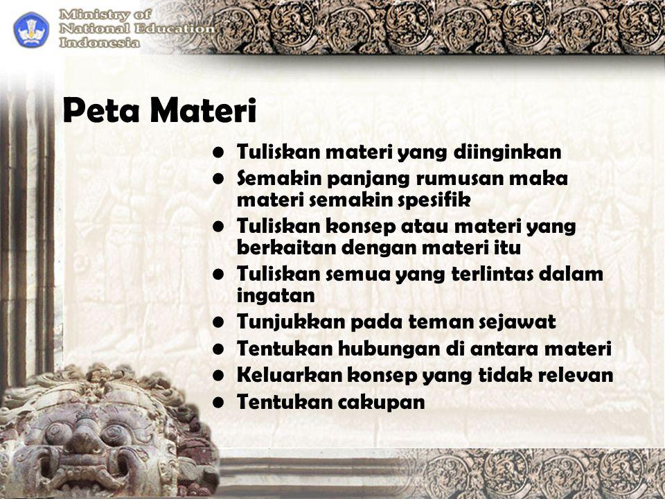 Peta Materi Tuliskan materi yang diinginkan Semakin panjang rumusan maka materi semakin spesifik Tuliskan konsep atau materi yang berkaitan dengan mat