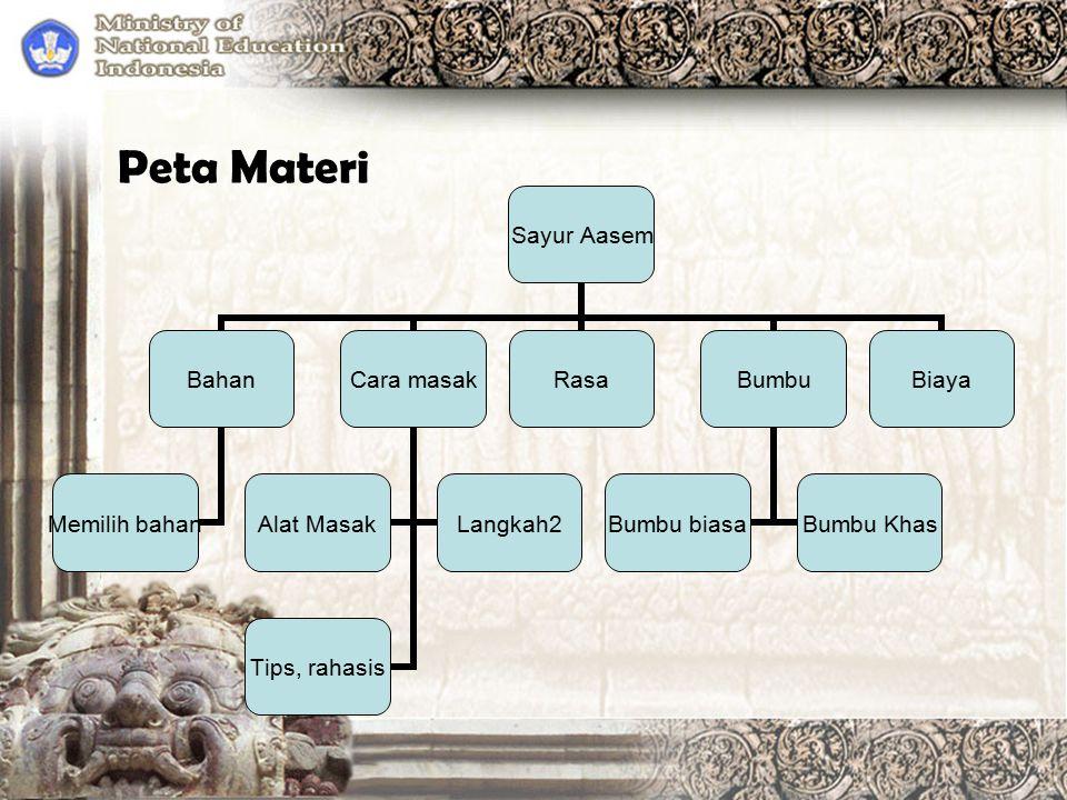Peta Materi Sayur Aasem Bahan Memilih bahan Cara masak Alat Masak Langkah2 Tips, rahasis RasaBumbu Bumbu biasa Bumbu Khas Biaya