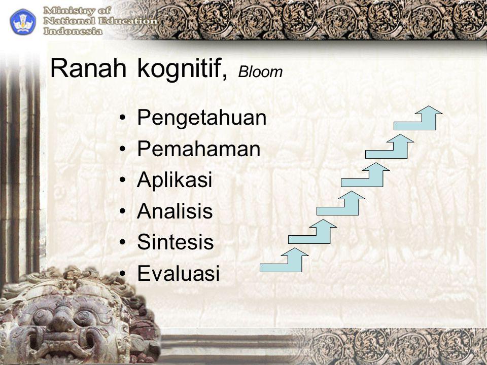 Ranah kognitif, Bloom Pengetahuan Pemahaman Aplikasi Analisis Sintesis Evaluasi